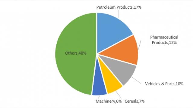 Petroleum Refining Effluent Guidelines